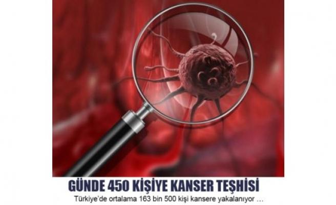 Günde 450 Kişiye Kanser Teşhisi