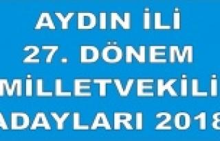 Aydın 27. Dönem Milletvekili Adayları