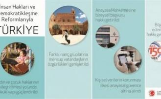 İnsan Hakları Ve Demokratikleşme Reformlarıyla Türkiye